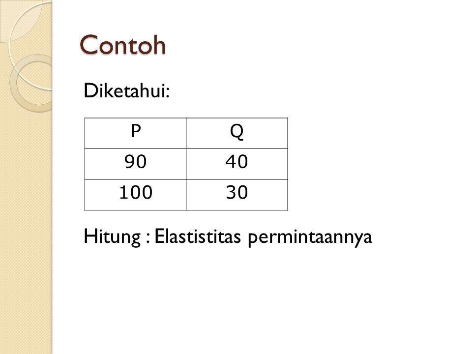 Contoh Diketahui: Hitung : Elastistitas permintaannya P Q 90 40 100 30