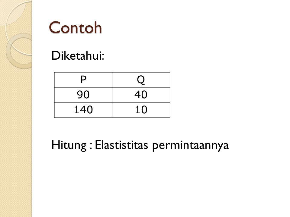 Contoh Diketahui: Hitung : Elastistitas permintaannya P Q 90 40 140 10