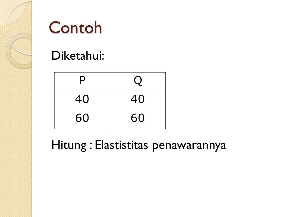 Contoh Diketahui: Hitung : Elastistitas penawarannya P Q 40 60