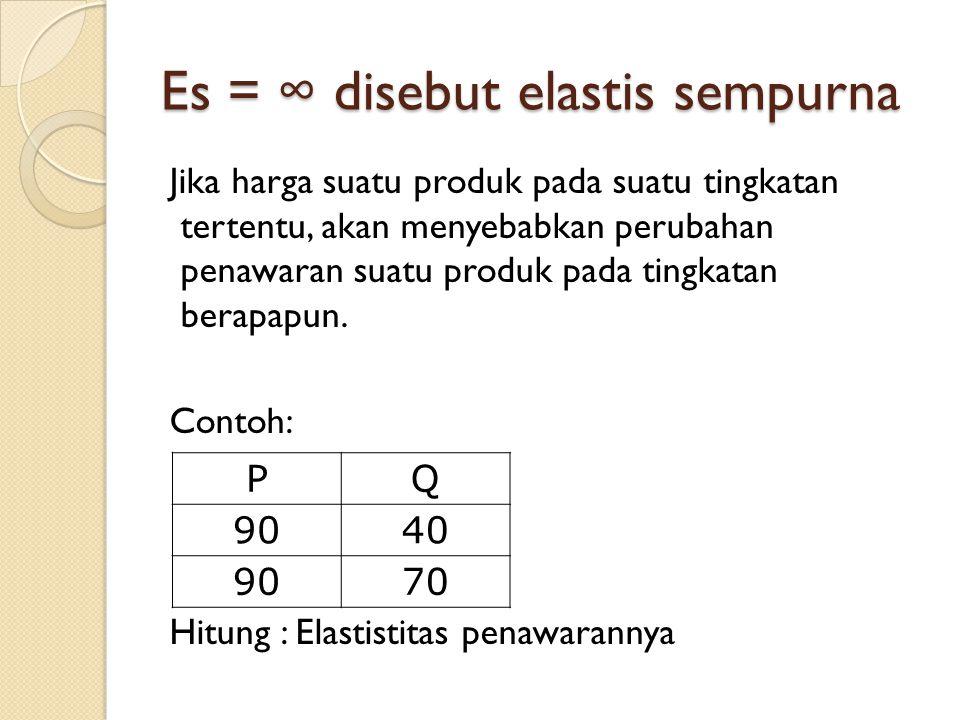 Es = ∞ disebut elastis sempurna