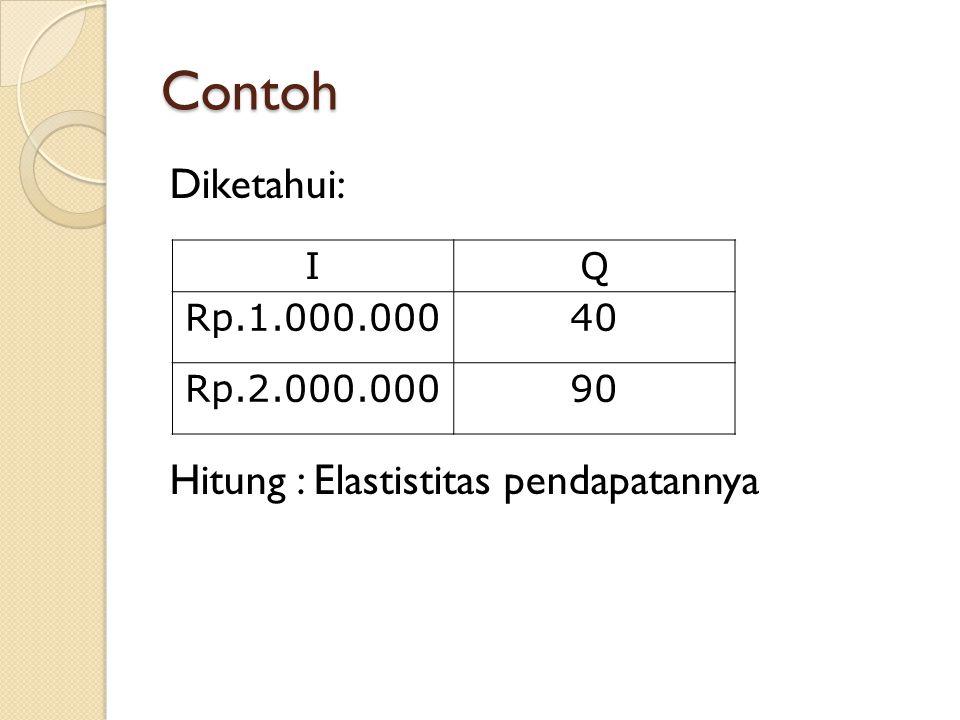 Contoh Diketahui: Hitung : Elastistitas pendapatannya I Q Rp.1.000.000