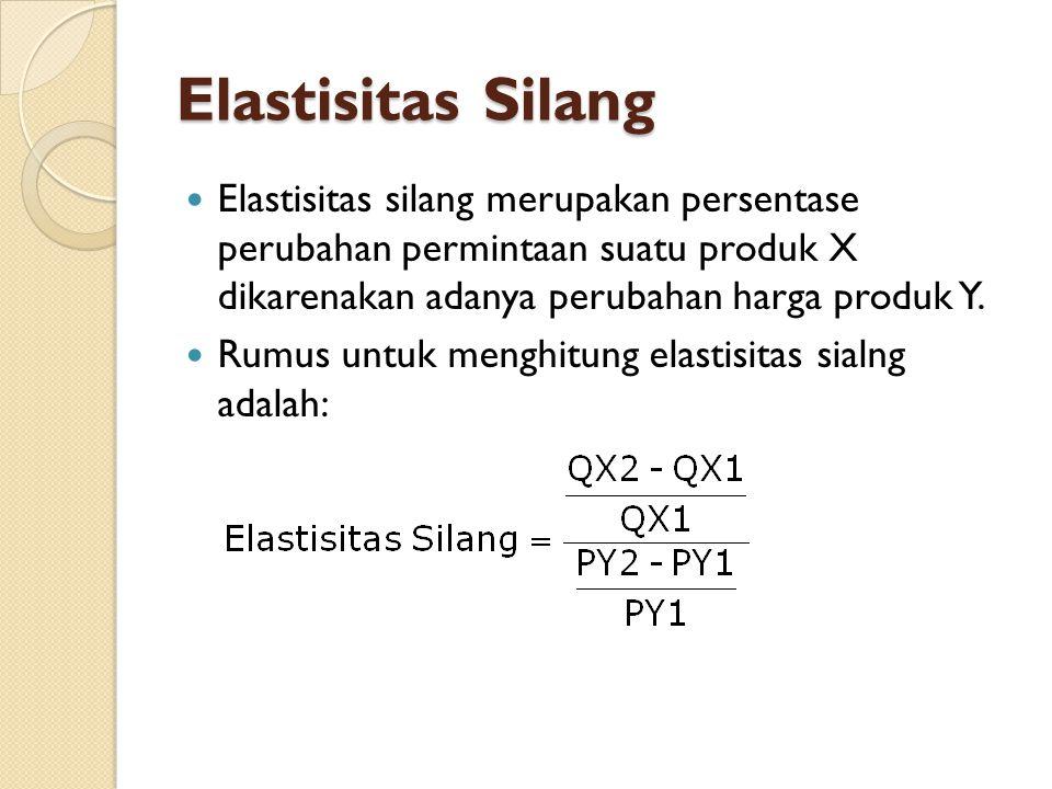 Elastisitas Silang Elastisitas silang merupakan persentase perubahan permintaan suatu produk X dikarenakan adanya perubahan harga produk Y.