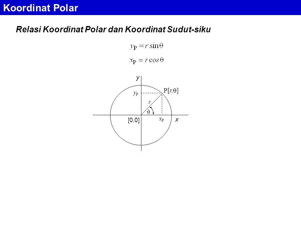 Koordinat Polar Relasi Koordinat Polar dan Koordinat Sudut-siku y