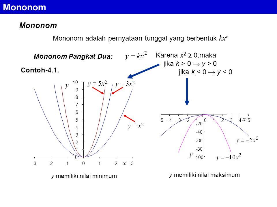Mononom Mononom Mononom adalah pernyataan tunggal yang berbentuk kxn