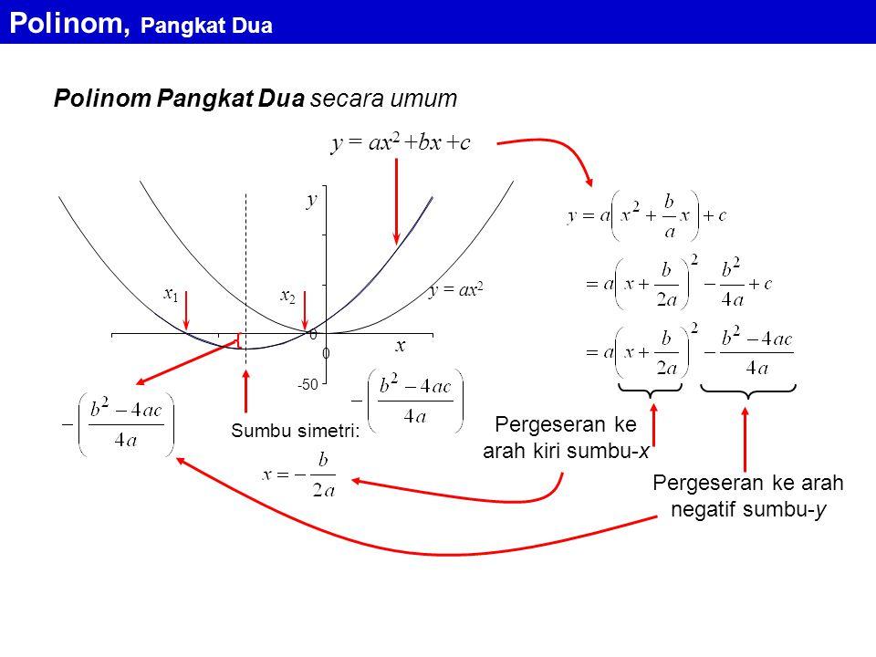 Polinom, Pangkat Dua Polinom Pangkat Dua secara umum y = ax2 +bx +c y