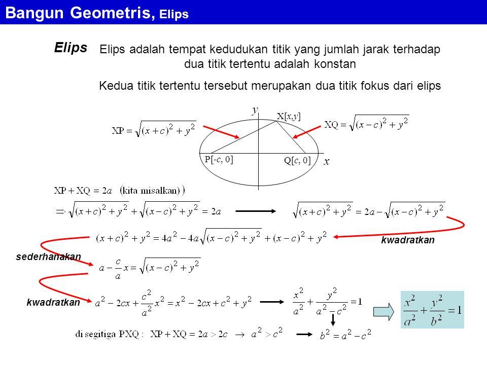 Kedua titik tertentu tersebut merupakan dua titik fokus dari elips