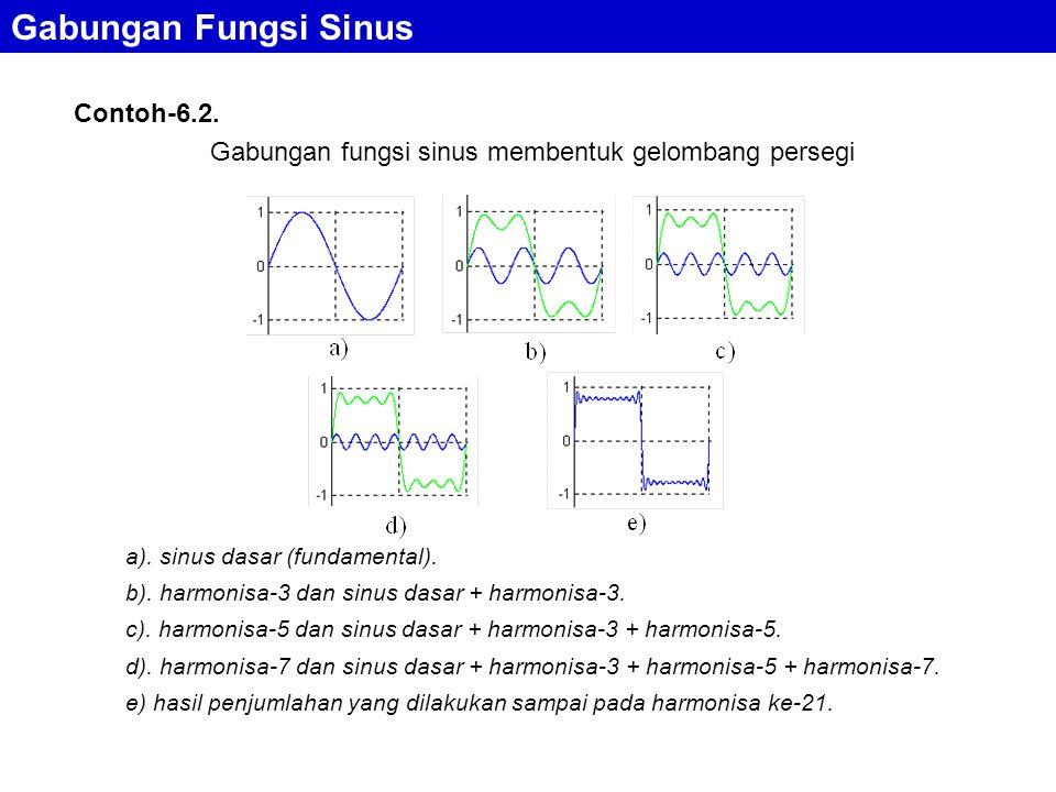 Gabungan fungsi sinus membentuk gelombang persegi