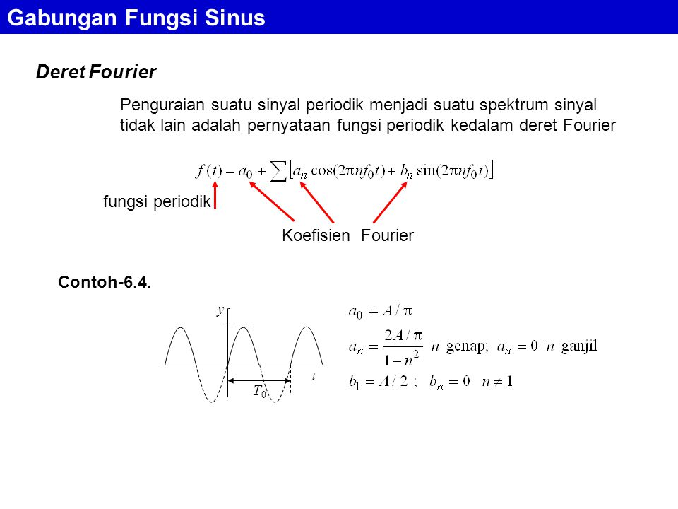 Gabungan Fungsi Sinus Deret Fourier