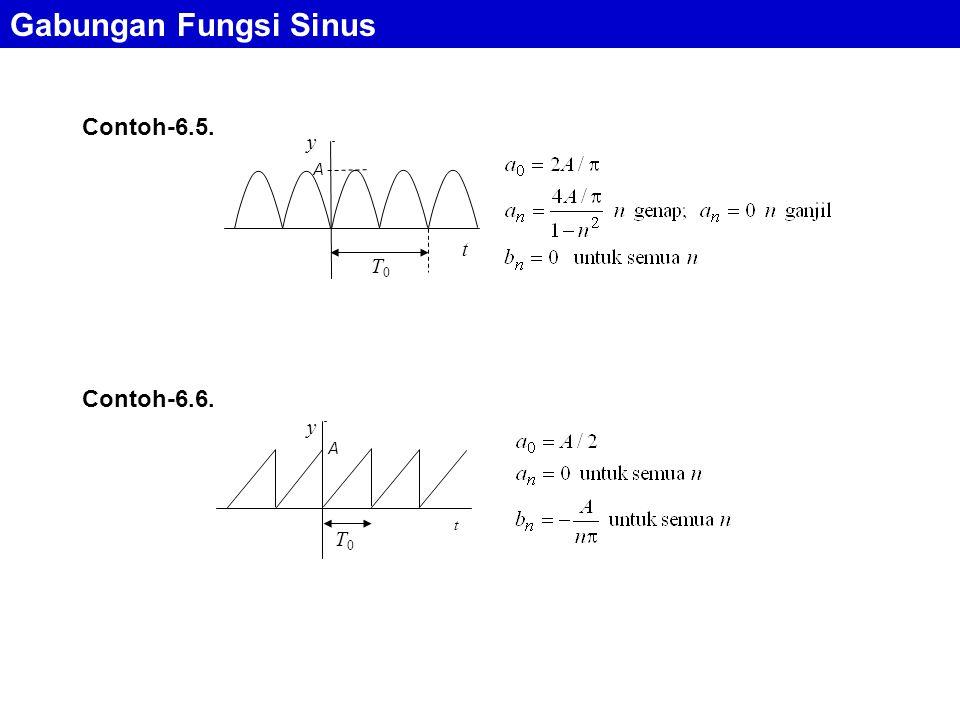 Gabungan Fungsi Sinus Contoh-6.5. T0 A t y Contoh-6.6. T0 A t y