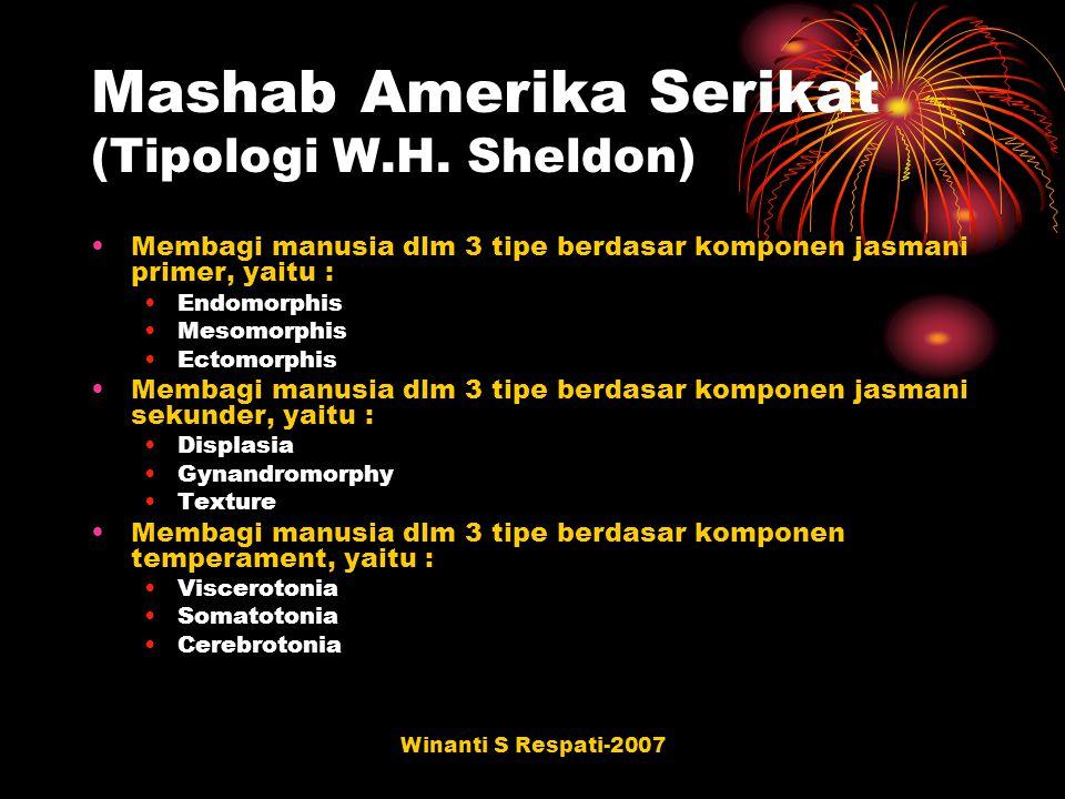Mashab Amerika Serikat (Tipologi W.H. Sheldon)