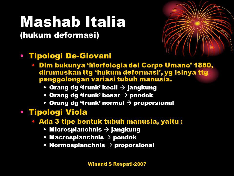 Mashab Italia (hukum deformasi)