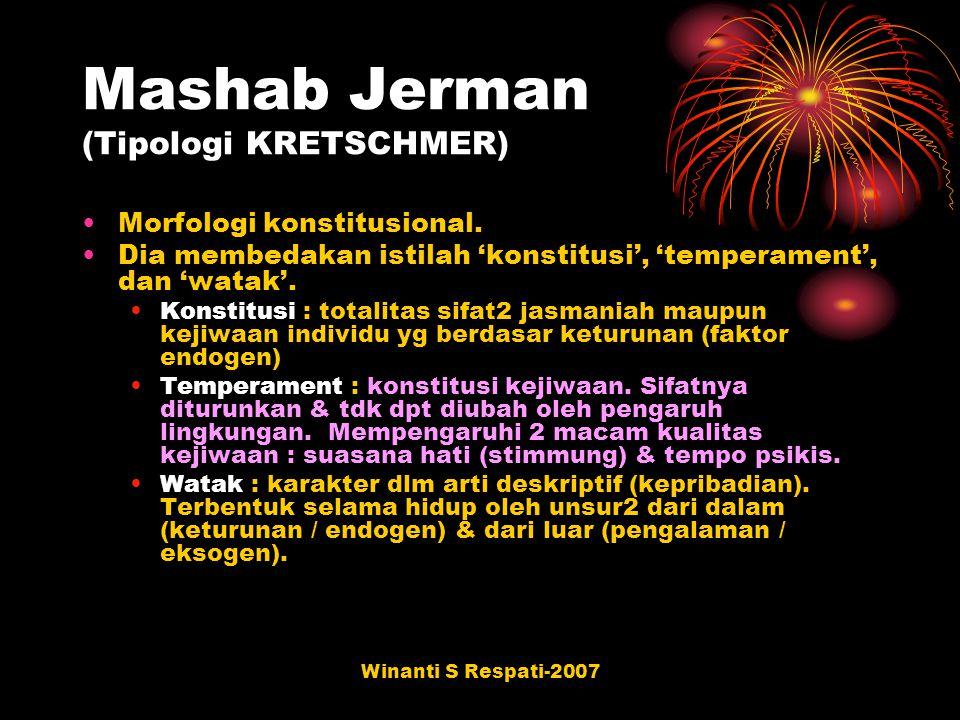 Mashab Jerman (Tipologi KRETSCHMER)
