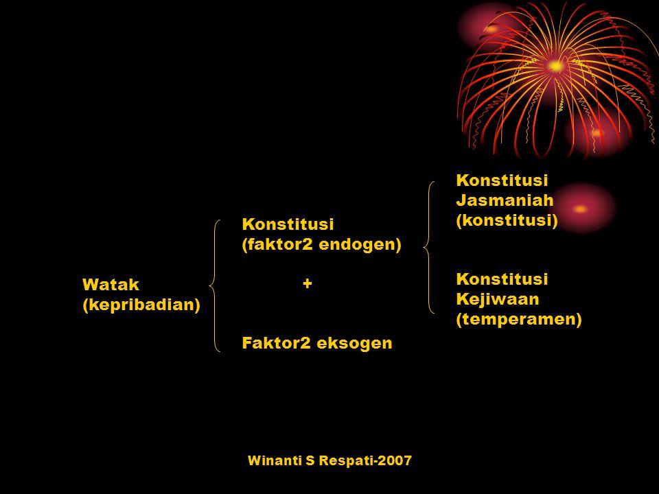 Konstitusi Jasmaniah (konstitusi) Konstitusi (faktor2 endogen)