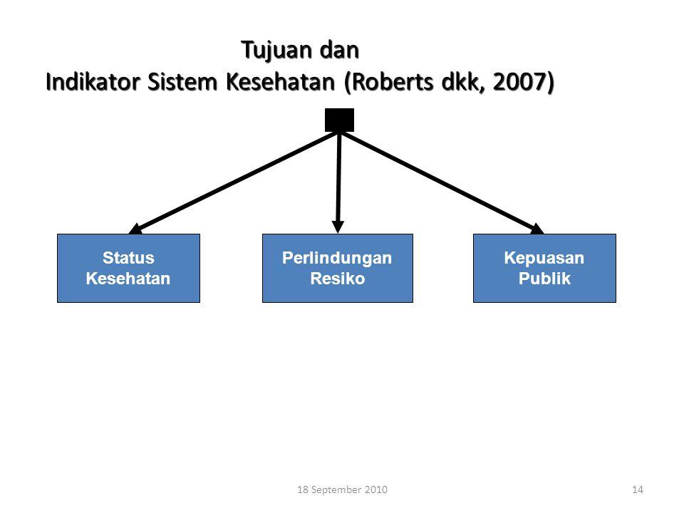 Tujuan dan Indikator Sistem Kesehatan (Roberts dkk, 2007)