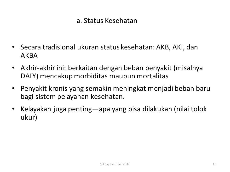 Secara tradisional ukuran status kesehatan: AKB, AKI, dan AKBA