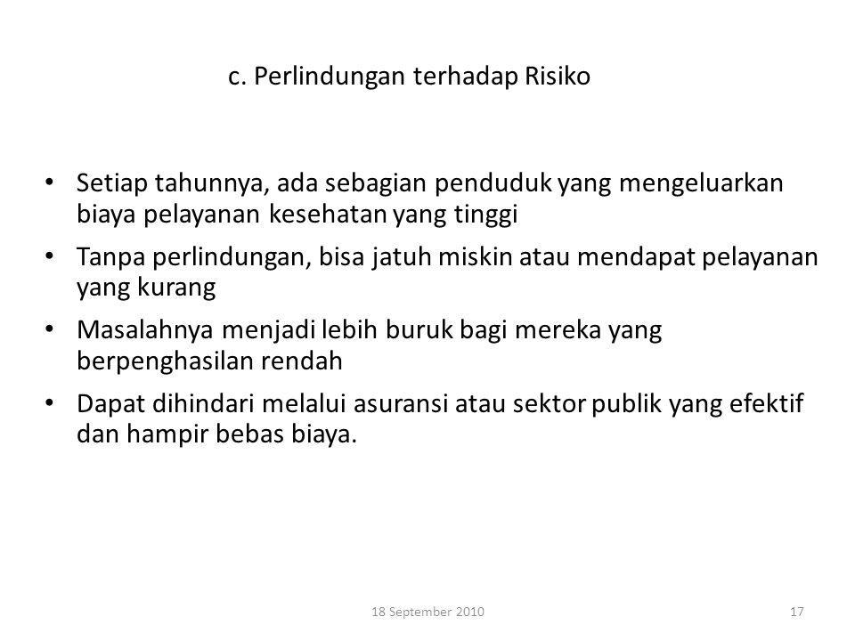 c. Perlindungan terhadap Risiko
