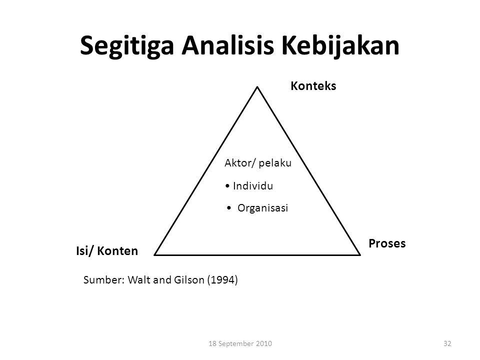 Segitiga Analisis Kebijakan