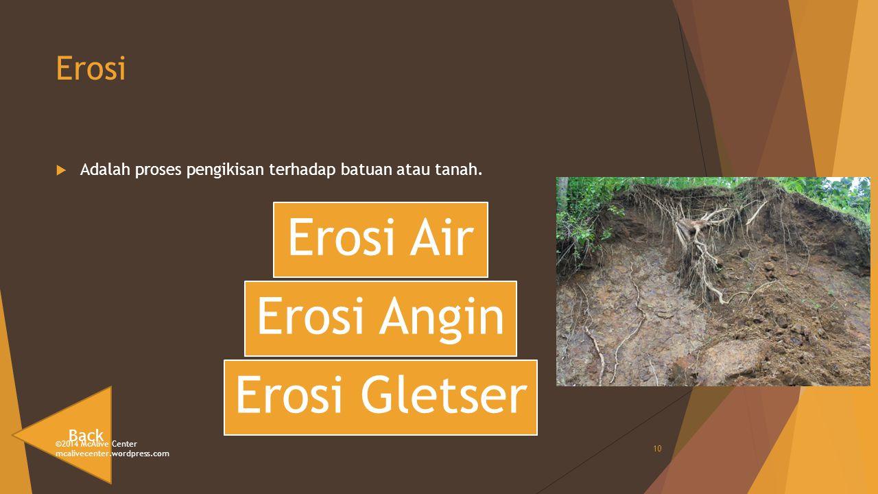 Erosi Adalah proses pengikisan terhadap batuan atau tanah. Back