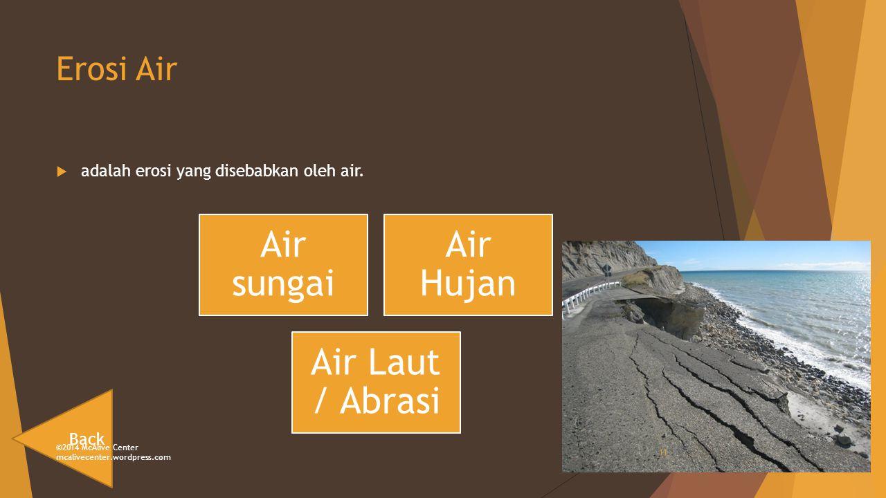 Erosi Air adalah erosi yang disebabkan oleh air. Back