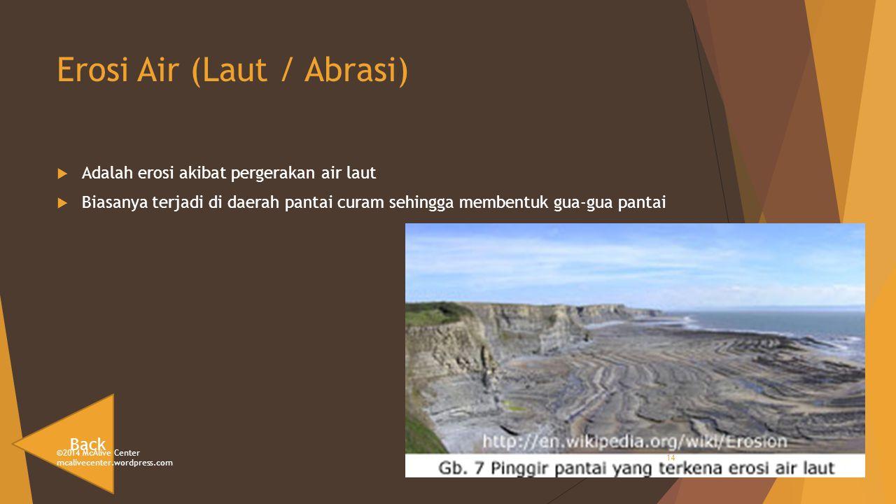 Erosi Air (Laut / Abrasi)