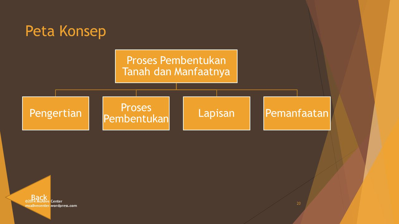 Proses Pembentukan Tanah dan Manfaatnya