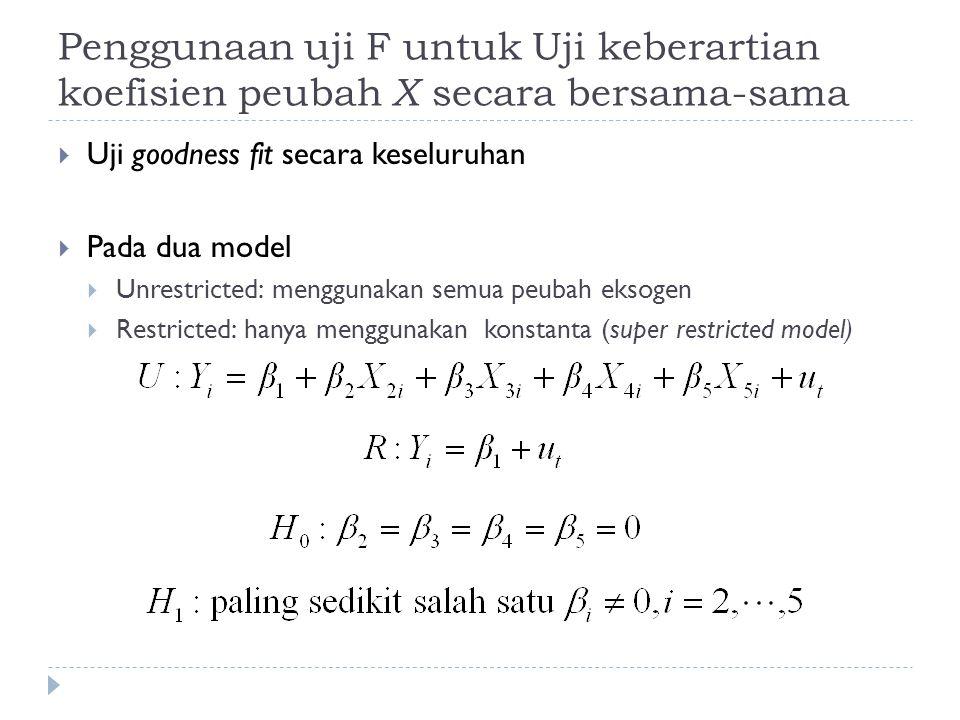 Penggunaan uji F untuk Uji keberartian koefisien peubah X secara bersama-sama