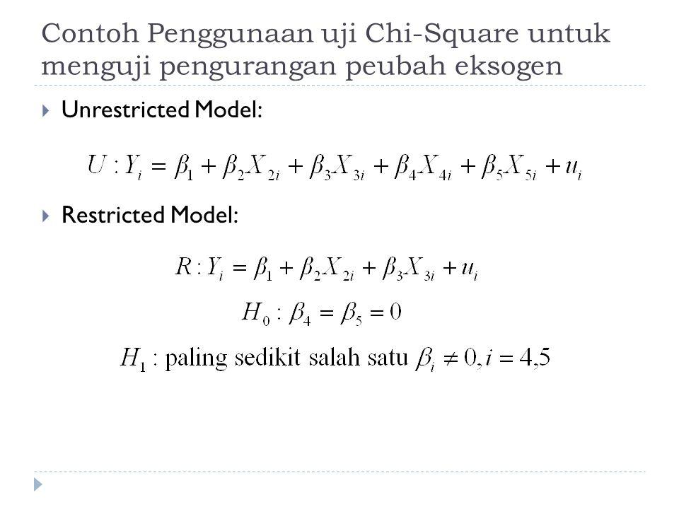 Contoh Penggunaan uji Chi-Square untuk menguji pengurangan peubah eksogen