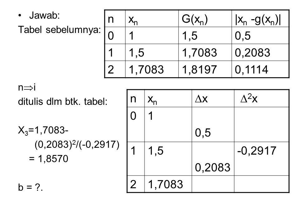 n xn G(xn) |xn -g(xn)| 1 1,5 0,5 1,7083 0,2083 2 1,8197 0,1114 n xn x
