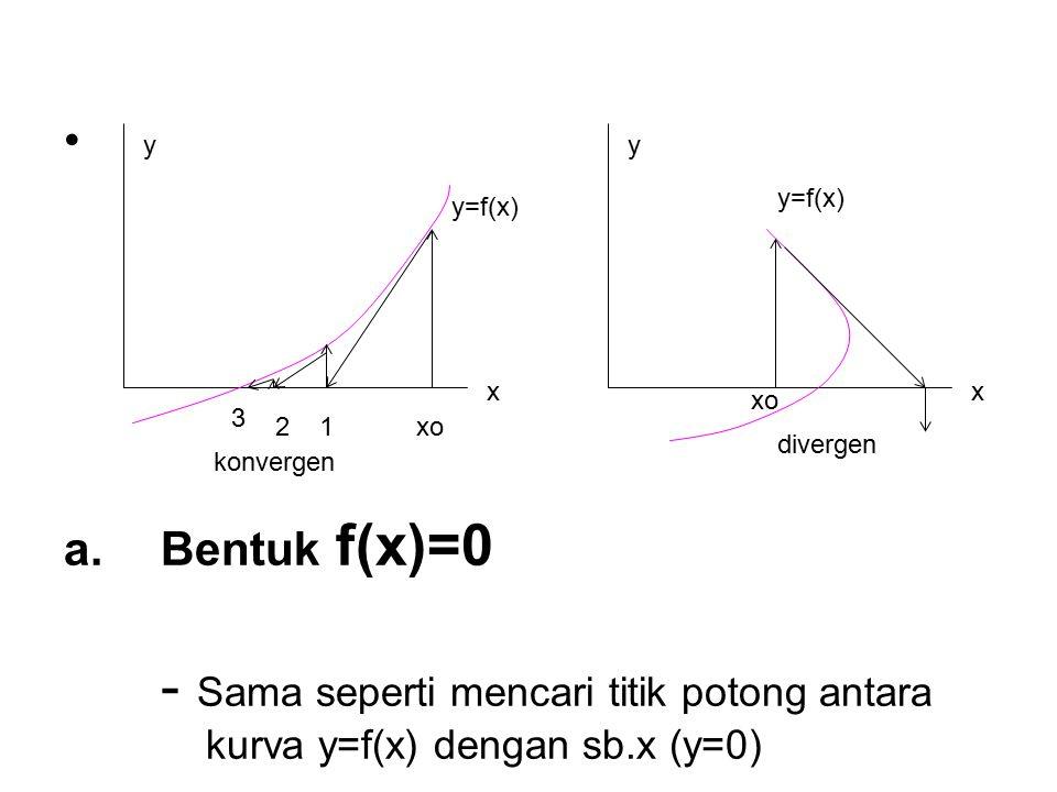 y=f(x) y. x. xo. 1. 2. 3. divergen. konvergen. x.