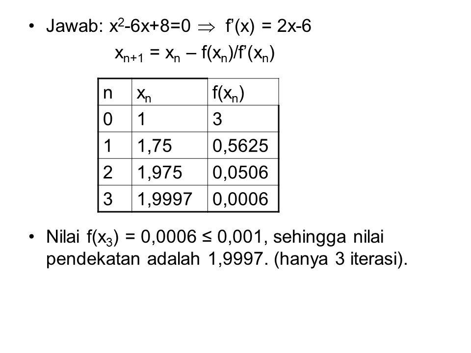 Jawab: x2-6x+8=0  f'(x) = 2x-6