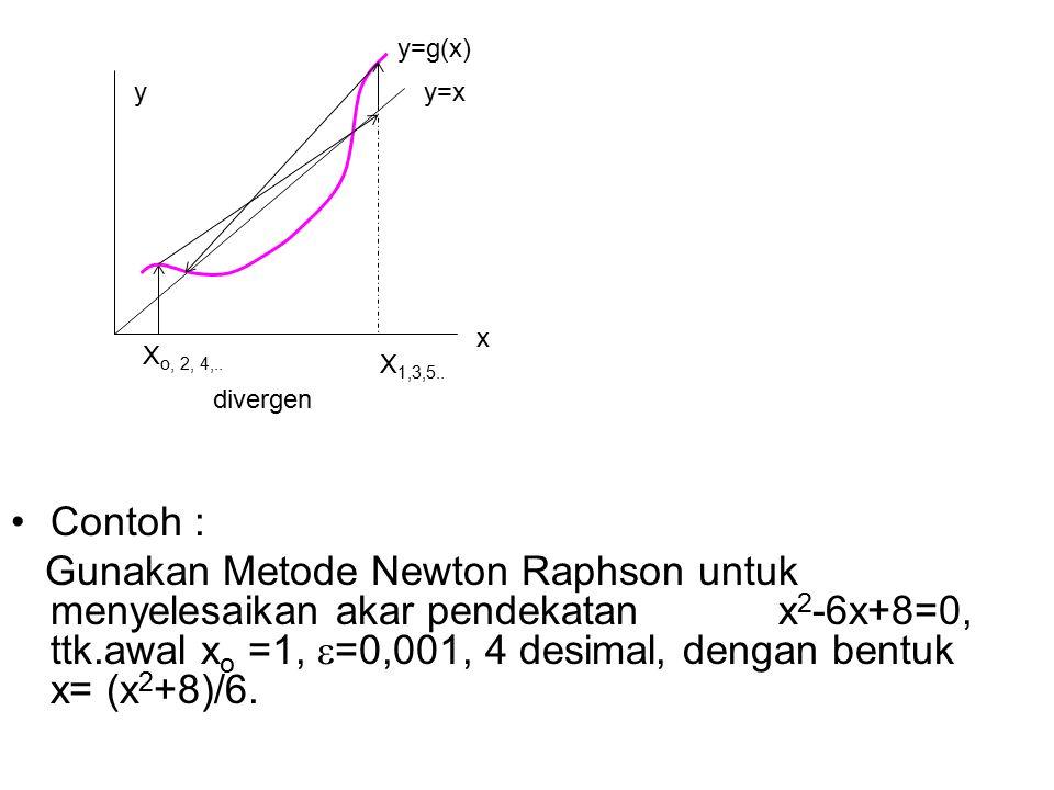 y=g(x) y. x. Xo, 2, 4,.. X1,3,5.. y=x. divergen. Contoh :