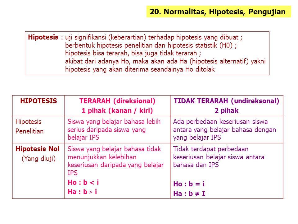 TERARAH (direksional) TIDAK TERARAH (undireksonal)