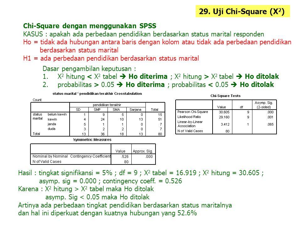 29. Uji Chi-Square (X2) Chi-Square dengan menggunakan SPSS
