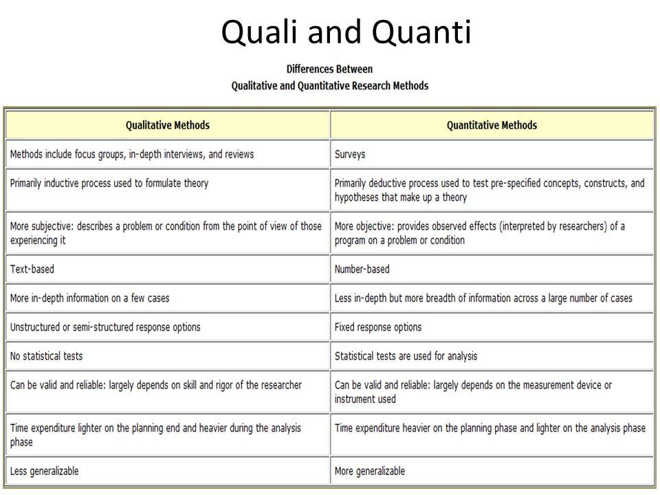Quali and Quanti