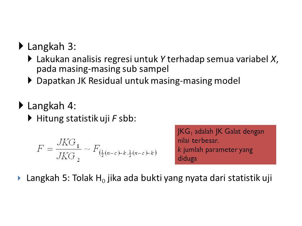 Langkah 3: Lakukan analisis regresi untuk Y terhadap semua variabel X, pada masing-masing sub sampel.