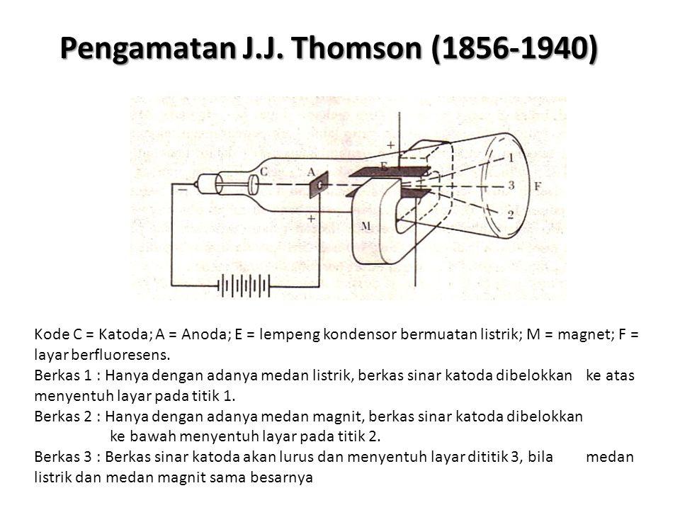 Pengamatan J.J. Thomson (1856-1940)
