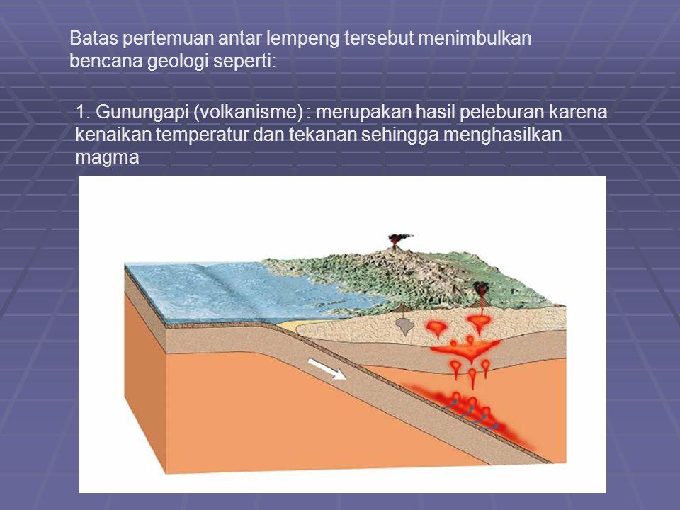 Batas pertemuan antar lempeng tersebut menimbulkan bencana geologi seperti: