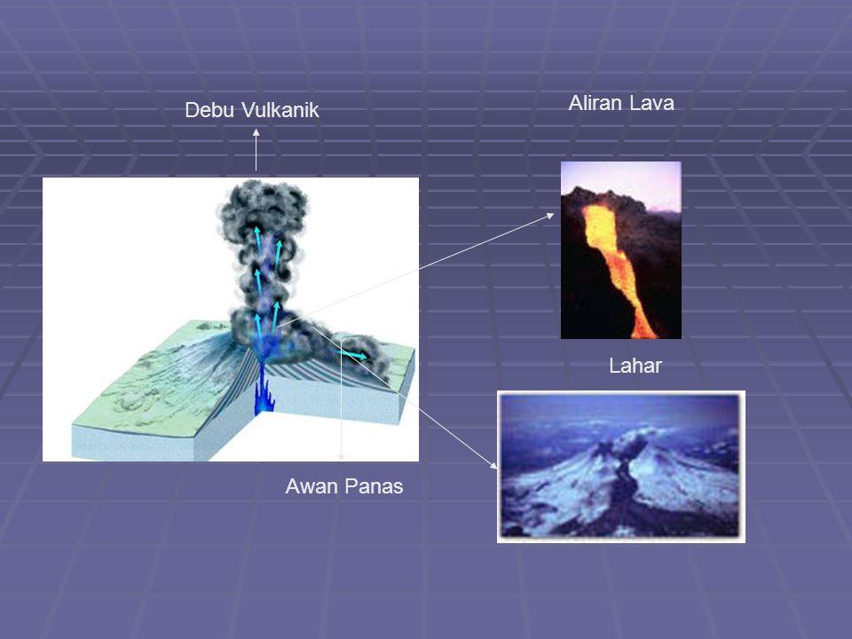 Aliran Lava Debu Vulkanik Lahar Awan Panas
