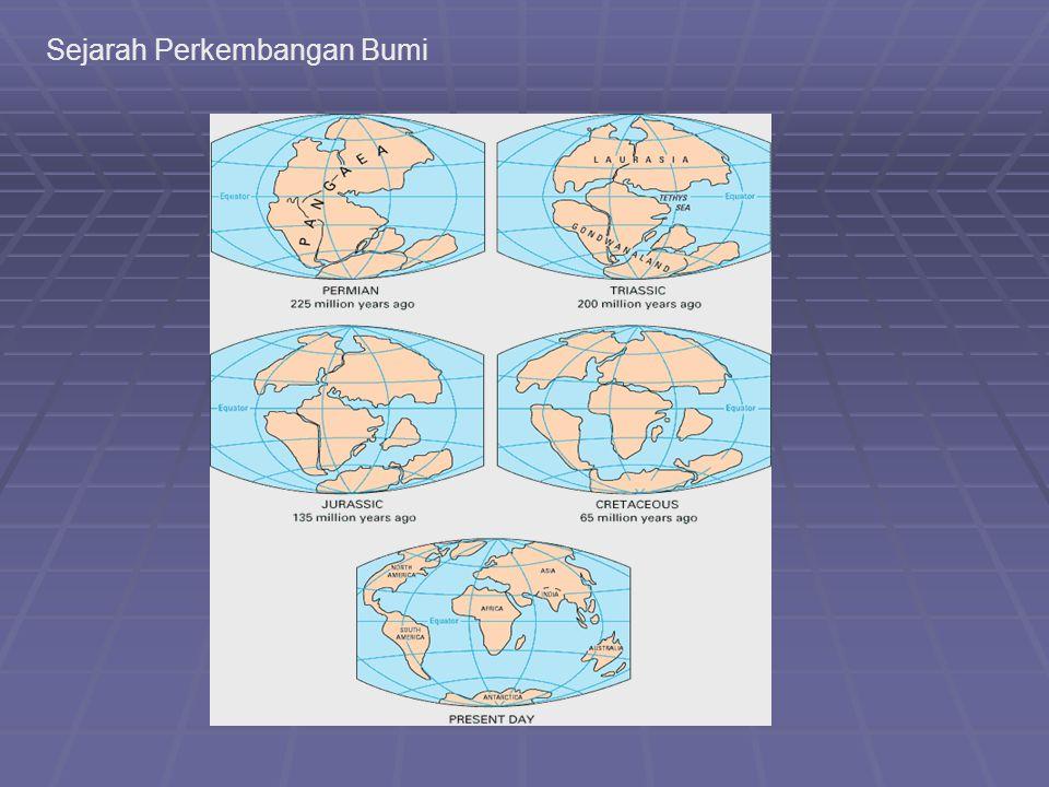 Sejarah Perkembangan Bumi
