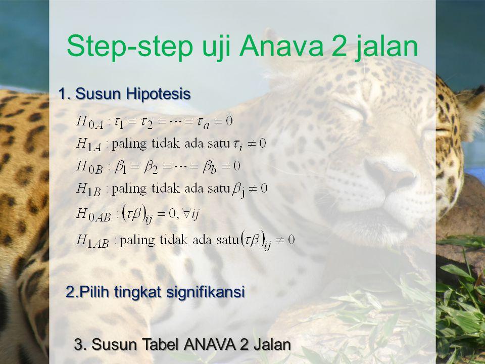 Step-step uji Anava 2 jalan