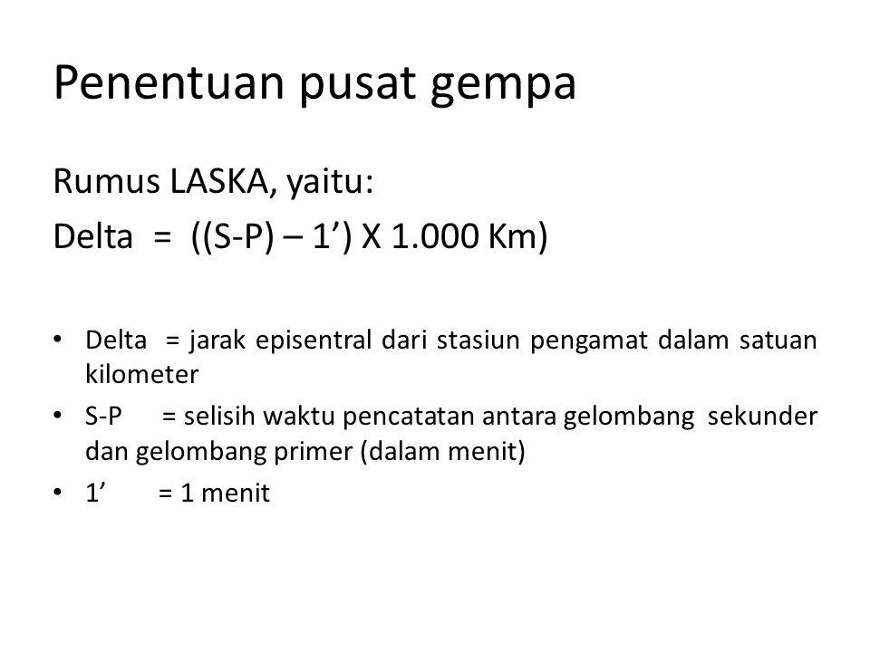 Penentuan pusat gempa Rumus LASKA, yaitu: