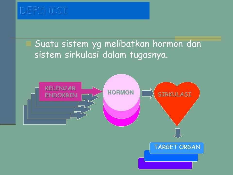 DEFINISI Suatu sistem yg melibatkan hormon dan sistem sirkulasi dalam tugasnya. KELENJAR ENDOKRIN.