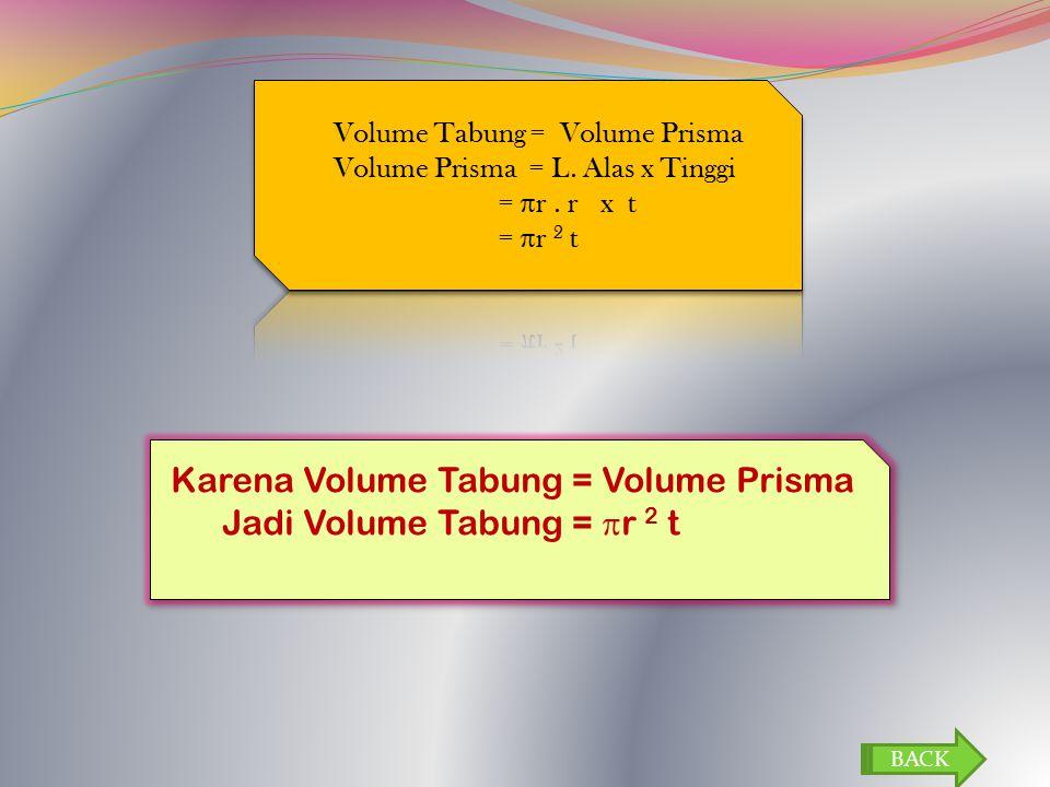Karena Volume Tabung = Volume Prisma