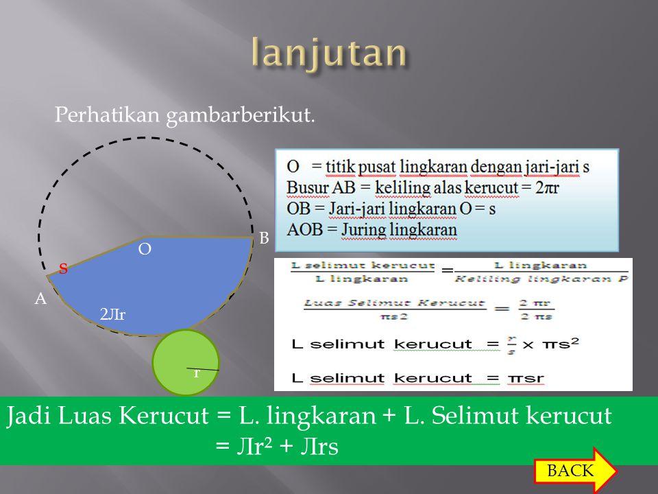 lanjutan Jadi Luas Kerucut = L. lingkaran + L. Selimut kerucut