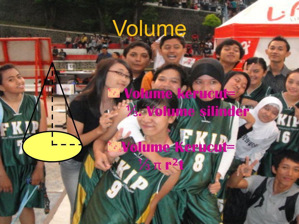 Volume Volume kerucut= ⅓. Volume silinder Volume Kerucut= ⅓ π r²t
