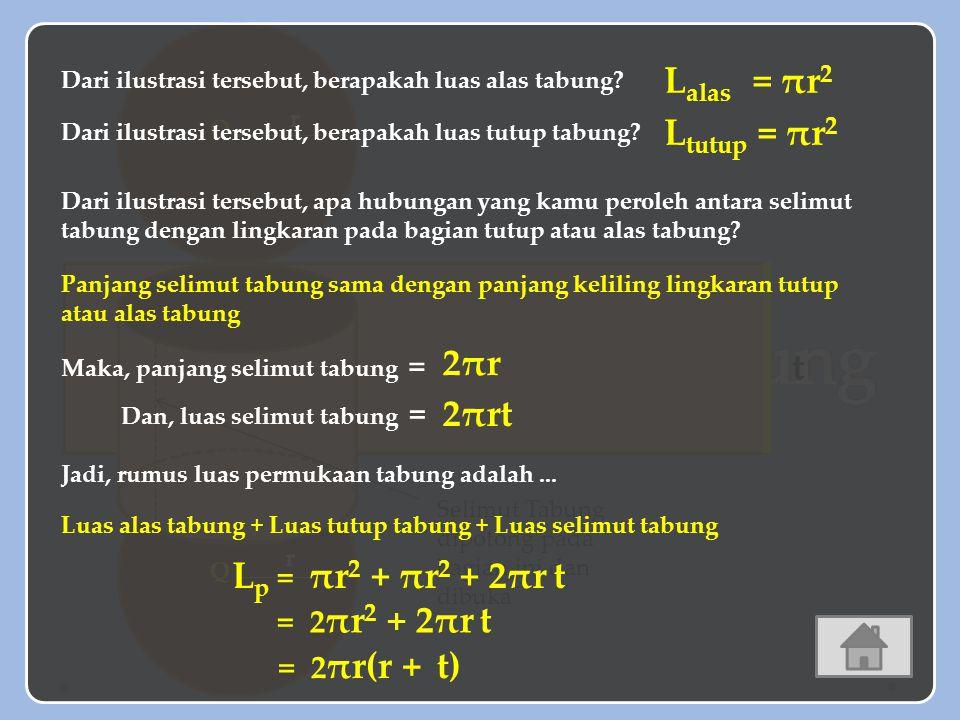 Luas Permukaan Tabung Lalas = πr2 Ltutup = πr2 2πr t 2πrt