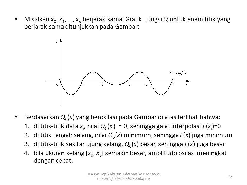 Berdasarkan Q6(x) yang berosilasi pada Gambar di atas terlihat bahwa:
