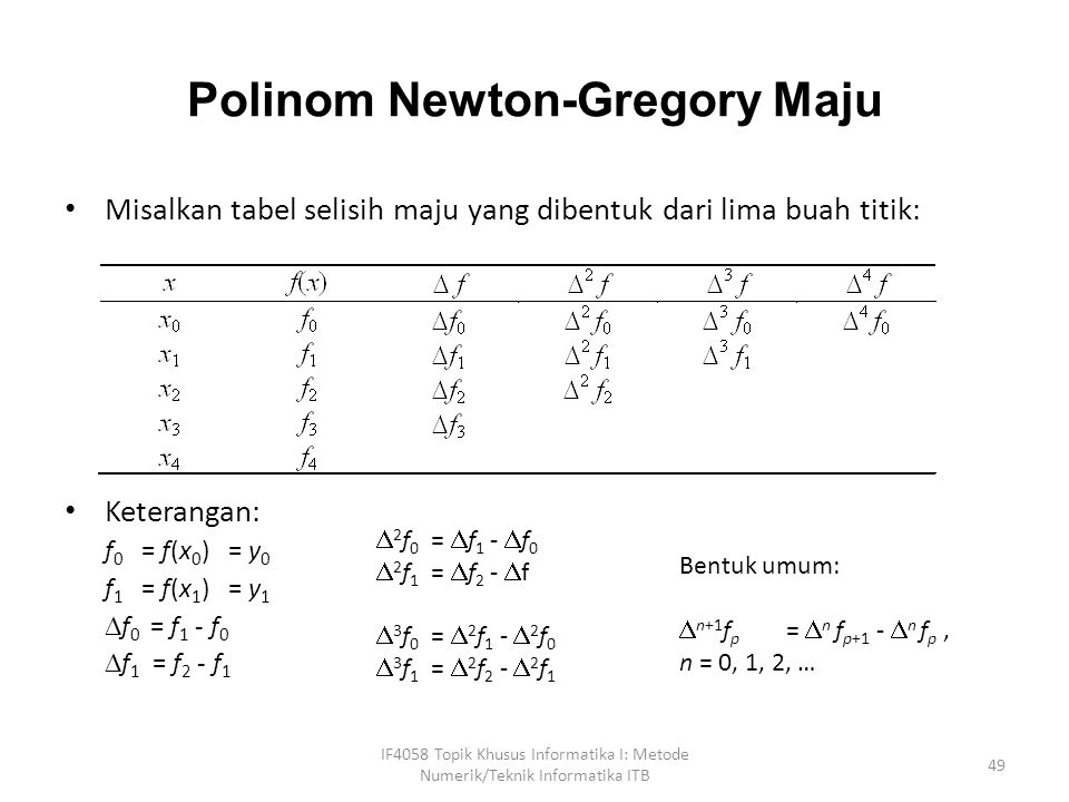 Polinom Newton-Gregory Maju