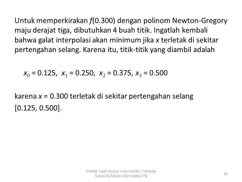 Untuk memperkirakan f(0