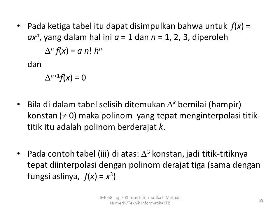 Pada ketiga tabel itu dapat disimpulkan bahwa untuk f(x) = axn, yang dalam hal ini a = 1 dan n = 1, 2, 3, diperoleh